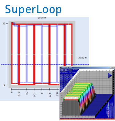 Super Loop Systems